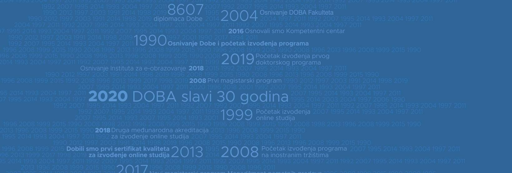 Predsednik RS Borut Pahor je počasni pokrovitelj događaja povodom 30. godišnjice DOBE